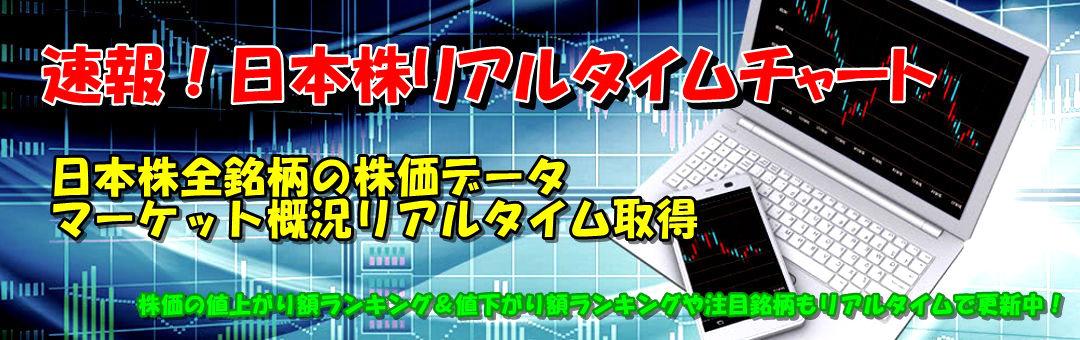 リアルタイム 日経 平均 チャート 株価